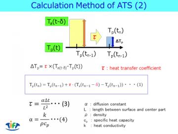 Calculation method of ATS(2)