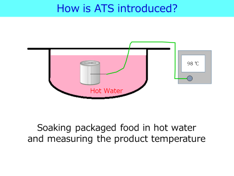 How is ATS introduced?