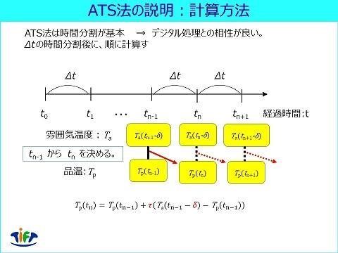 ATS_FIG03.jpg