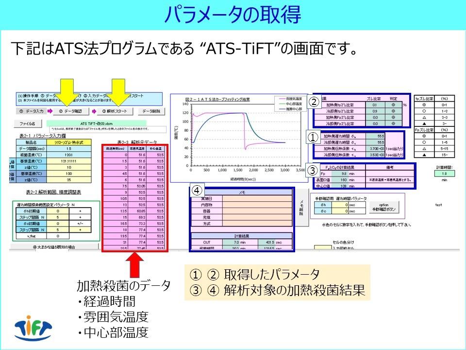 https://www.shokuken.or.jp/works/studies/topic/ATS_FIG05.jpg