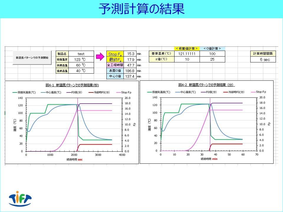 https://www.shokuken.or.jp/works/studies/topic/ATS_FIG07.jpg